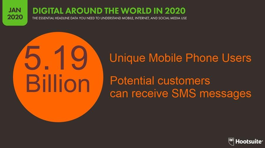 unique mobile users
