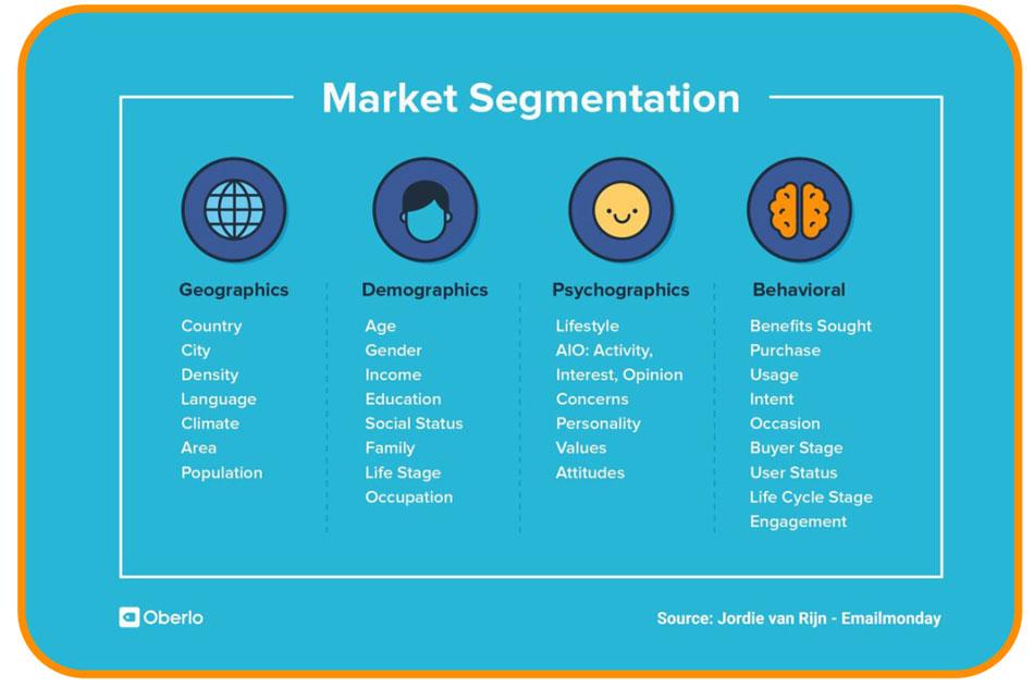 marketsegmentation