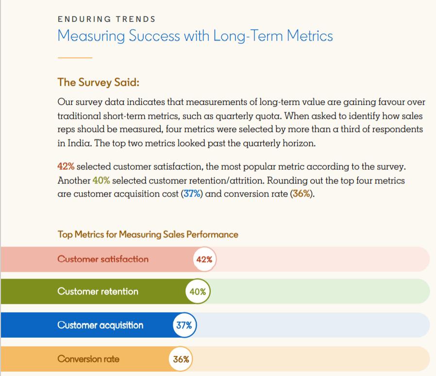 email measuring success long term metrics